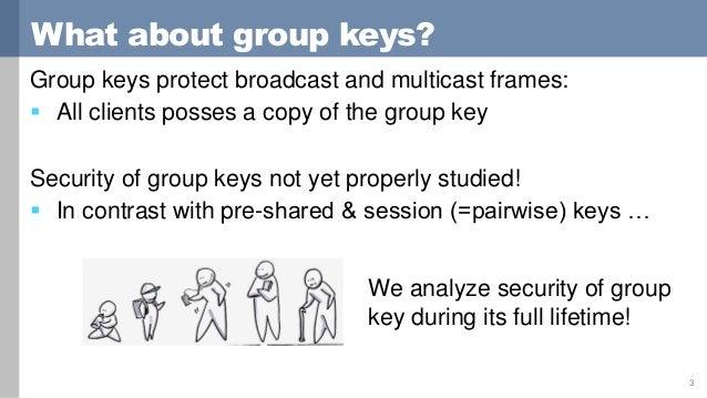 Predicting and Abusing WPA2/802.11 Group Keys Slide 3