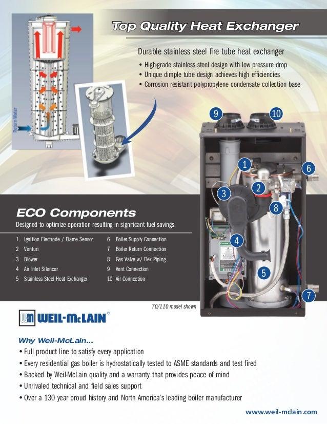 ECO_Brochure_0513