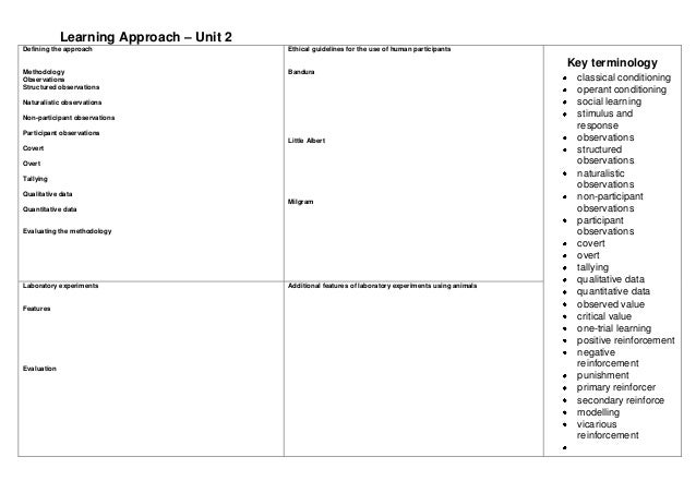 Learning Approach – Unit 2 Defining the approach Methodology Observations Structured observations Naturalistic observation...