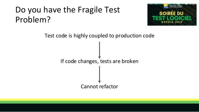 Do you have the Fragile Test Problem? Test code is highly coupled to production code If code changes, tests are broken Can...