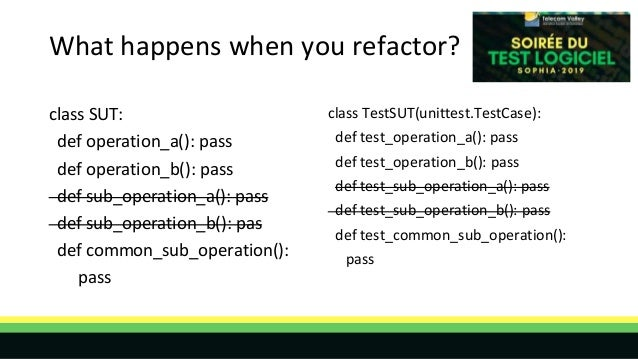 What happens when you refactor? class SUT: def operation_a(): pass def operation_b(): pass def sub_operation_a(): pass def...