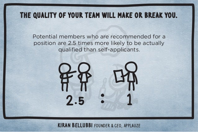 The quality of your team will make or break you.  +0!*0%()!)!./3$+.!.!+))!* ! +.  ,+/%0%+*.!ĂċĆ0%)!/)+.!(%'!(50+!01((5  -1...