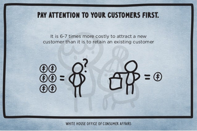 Pay attention to your customers first.  $+1#$)5,.!2%+1/+),*53/1(0%)0!(5%(1.!Č%001#$0)!2!.52(1(!  (!//+*č!)*%((5+1/! +*5+1....
