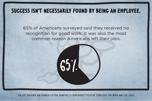 Success isn't necessarily found by being an employee.  ćĆŌ+Ƶ)!.%*//1.2!5! /% 0$!5.!!%2! *+  .!+#*%0%+*+.#++ 3+.'ċ03/(/+0$...