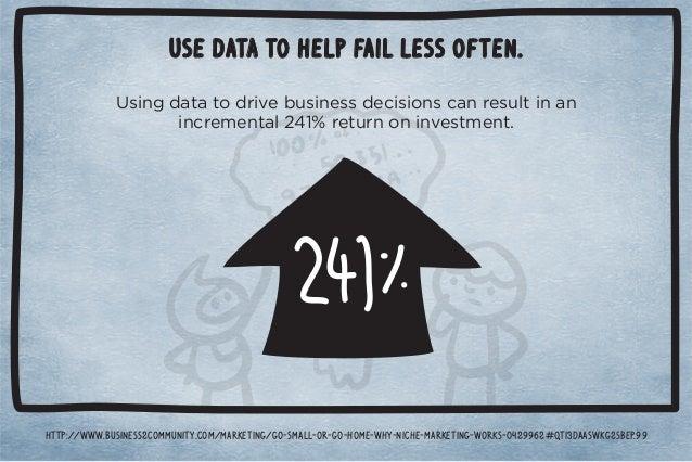 Use data to help fail less often.  Larry Kim Founder wordstream