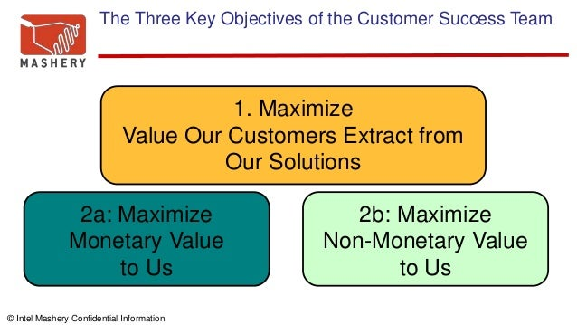 © Intel Mashery Confidential Information The Three Key Objectives of the Customer Success Team 1. Maximize Value Our Custo...