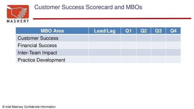 © Intel Mashery Confidential Information Customer Success Scorecard and MBOs MBO Area Lead/Lag Q1 Q2 Q3 Q4 Customer Succes...