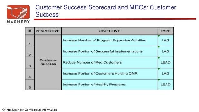 © Intel Mashery Confidential Information Customer Success Scorecard and MBOs: Customer Success