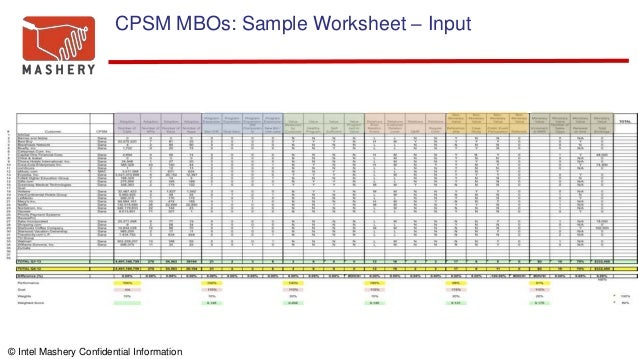 © Intel Mashery Confidential Information CPSM MBOs: Sample Worksheet – Input