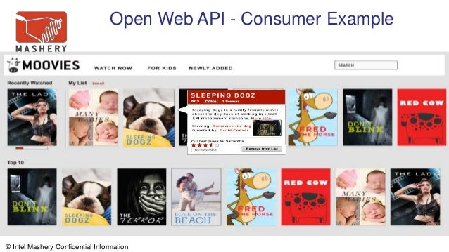 © Intel Mashery Confidential Information Open Web API - Consumer Example