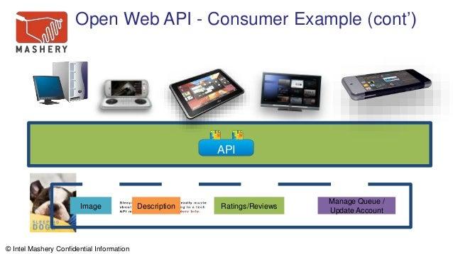 © Intel Mashery Confidential Information Image Description Ratings/Reviews Manage Queue / Update Account API Open Web API ...