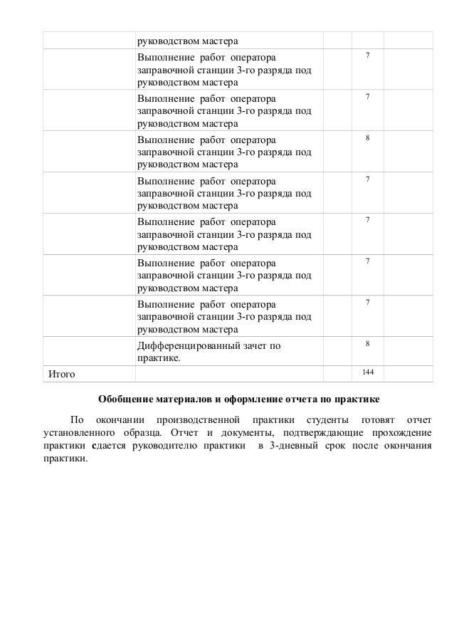 практитка нпо ам   11 руководством мастера Выполнение работ оператора