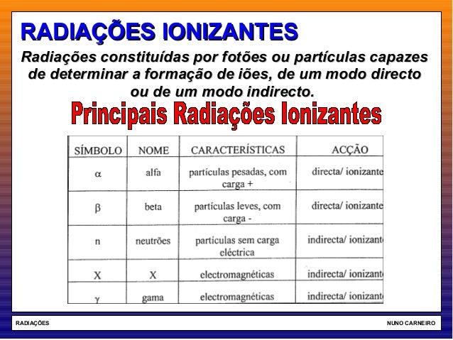 RADIAÇÕES NUNO CARNEIRO RADIAÇÕES IONIZANTESRADIAÇÕES IONIZANTES Radiações constituídas por fotões ou partículas capazesRa...