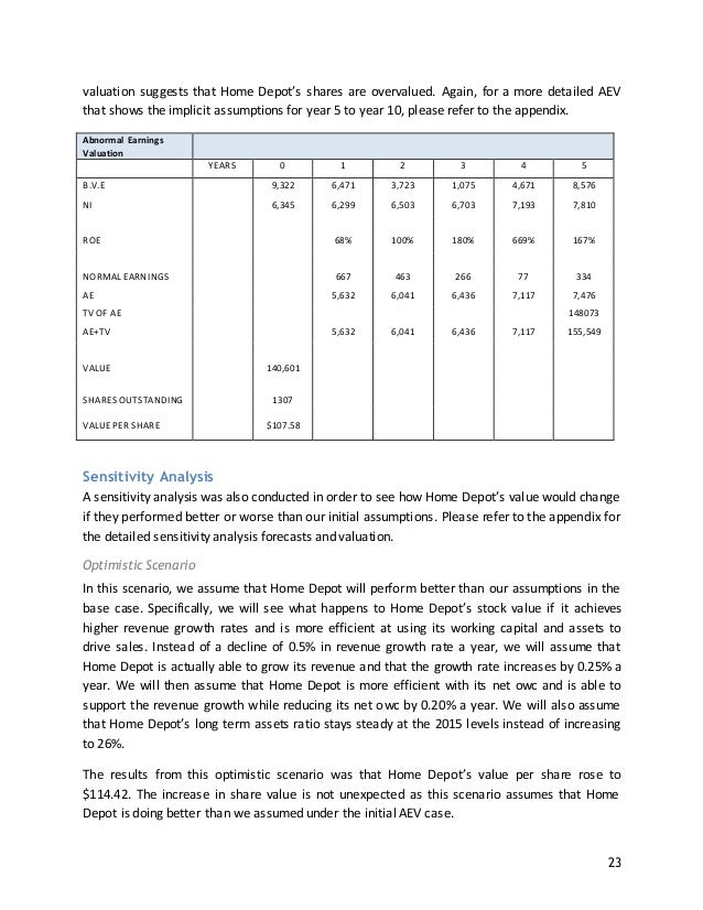 home depot vrio analysis Swot analysis: best buy company  robert harrington | march 08, 2016  dow 30 earnings: the home depot fiscal second quarter 2018.