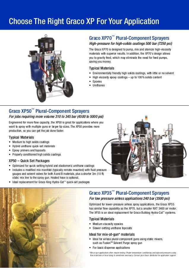 GRACO XP series Plural Component Sprayers by Tosanda Dwi Sapurwa