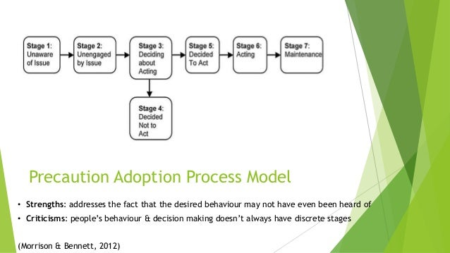 Precaution Adoption Process Model: Need for Experimentation in Alcohol and Drug Education