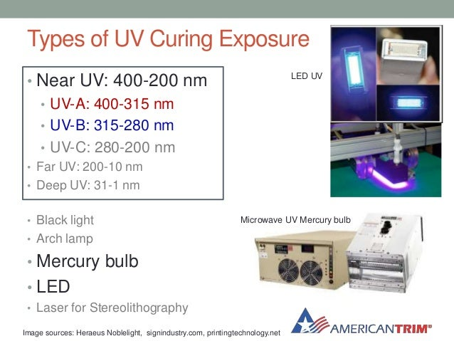 Utilizing Uv Curing In Decorating Plastic Substrates 101