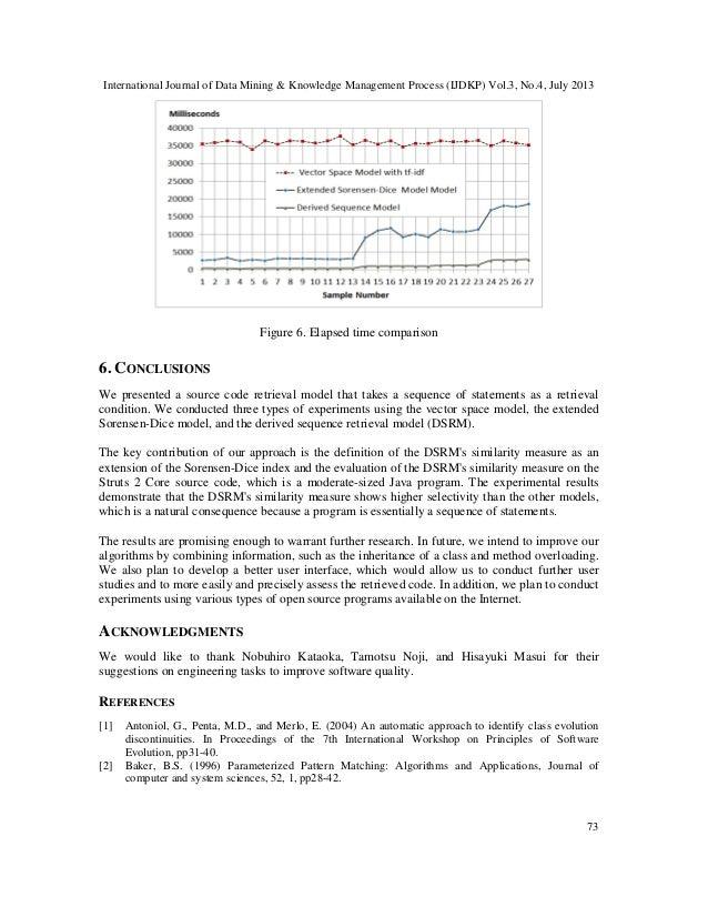 International Journal of Data Mining & Knowledge Management Process (IJDKP) Vol.3, No.4, July 2013 73 Figure 6. Elapsed ti...
