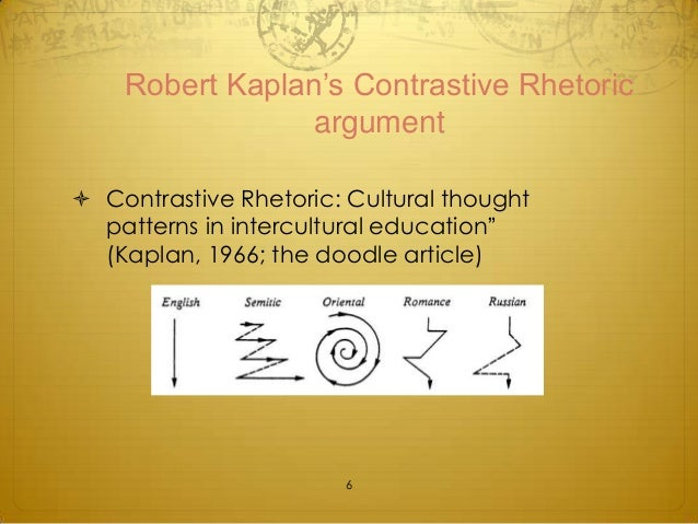 contrastive rhetoric Contrastive rhetoric is the study of how a person's first language and his or her  culture influence writing in a second language or how a common language is.