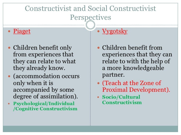 the zone of proximal development and its implications on learning and teaching