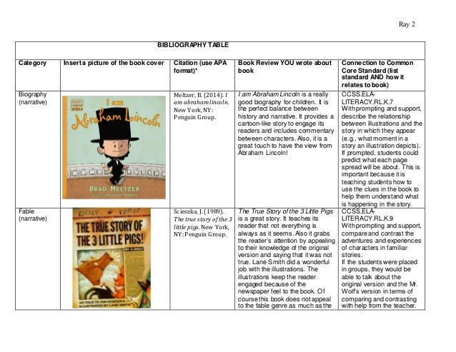 new york state lesson plan template - ray leanne 001 bib and ira lesson plan