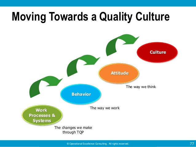 quality culture Quality culture core definition quality culture is a set of group values that guide how improvements are made to everyday working practices and consequent outputs explanatory context  a quality culture is, arguably, a set of taken-for-granted practices that encapsulate the ideology of the group or organisation.
