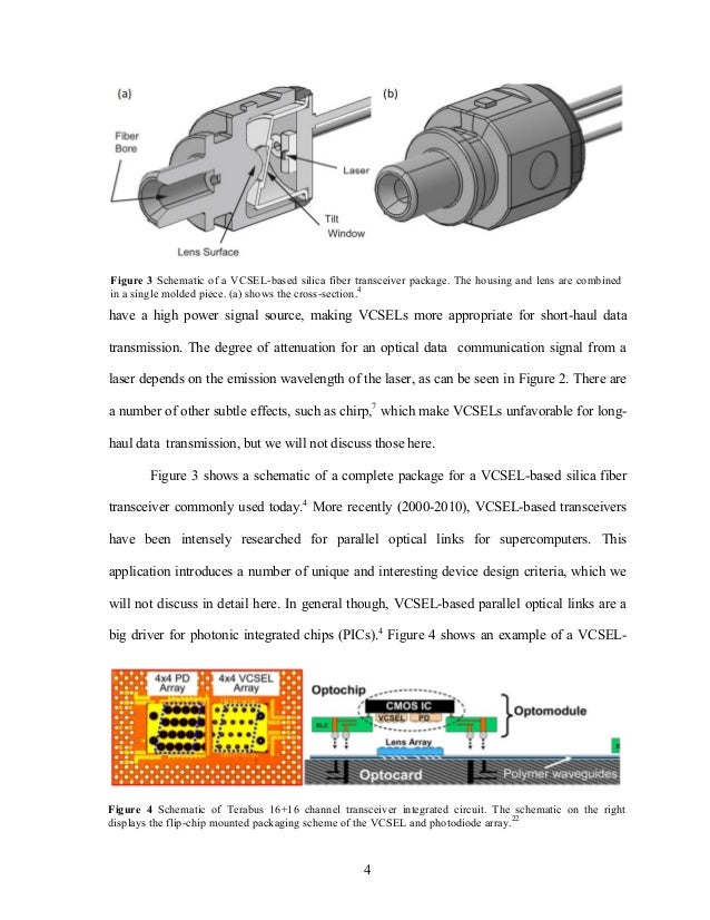 vcsel thesis Energy-efficient vcsels for optical interconnects philip reported in the thesis must represent a significant investigation of the static and dynamic vcsel.