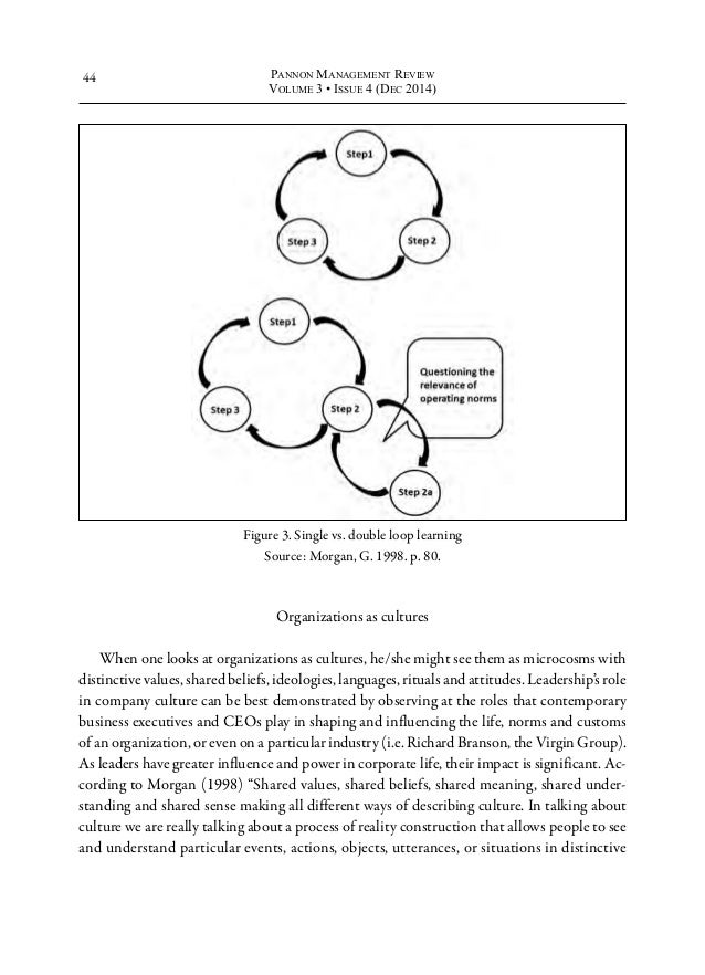 metaphors of organization Free essay: metaphors of organizations all theories of organization and management are based on implicit images or metaphors that persuade us to see.