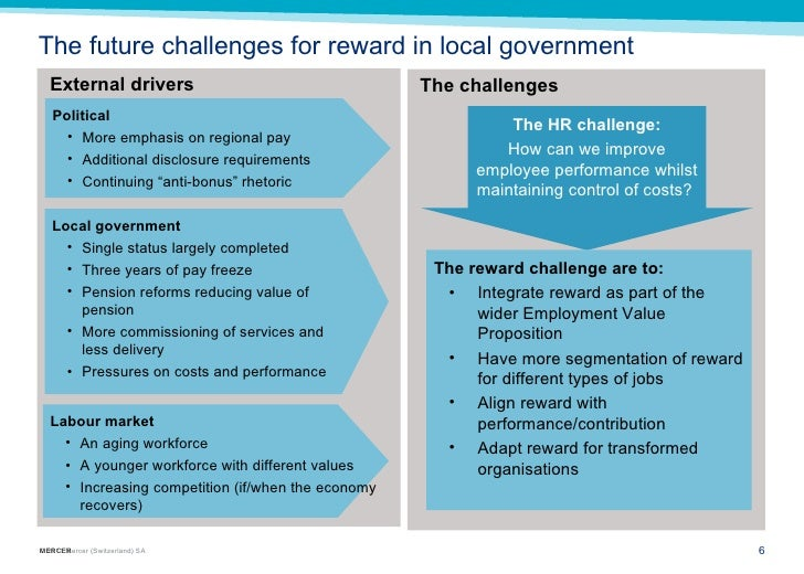 challenges of developing a reward system Developing performance indicators for acute hospital care, primary care and population health,  organizational or system performance these are superficially attractive, as they can help summarize levels  financialincentives to reward health care provider performance this is a promising policy area however.