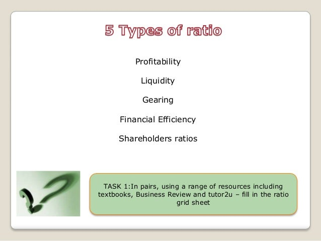 analysing the profitability and liquidity of Liquidity and profitability performance analysis of liquidity, profitability  the financial manager is usually responsible for gathering and analyzing the.