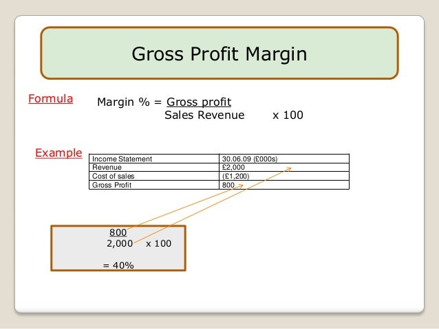 The reasons for undertaking the gross margin analysis