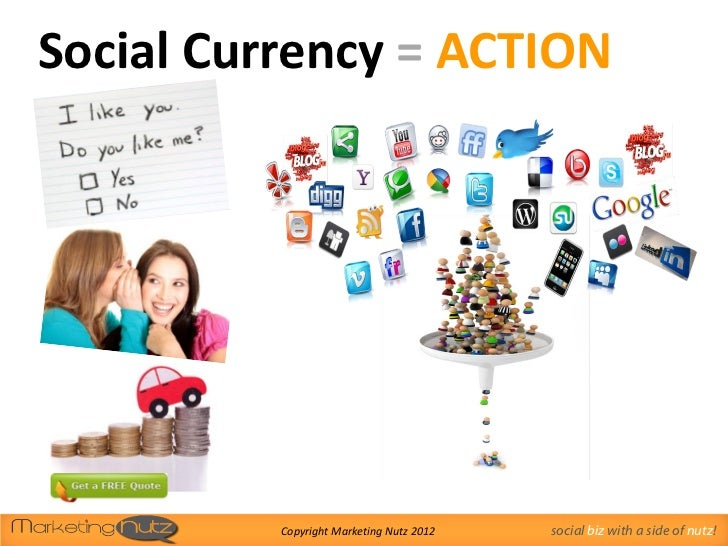 Social Currency = ACTION          Copyright Marketing Nutz 2012   social biz with a side of nutz!