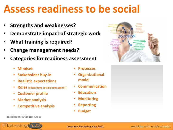 Assess readiness to be social•     Strengths and weaknesses?•     Demonstrate impact of strategic work•     What training ...