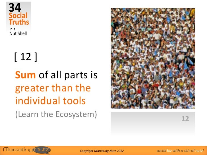 [ 12 ]Sum of all parts isgreater than theindividual tools(Learn the Ecosystem)                                           1...