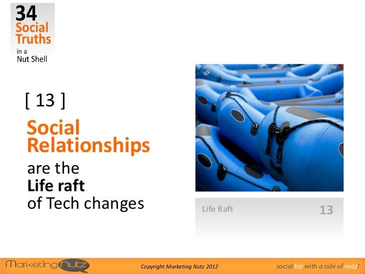 [ 13 ]SocialRelationshipsare theLife raftof Tech changes                     Life Raft                   13              C...