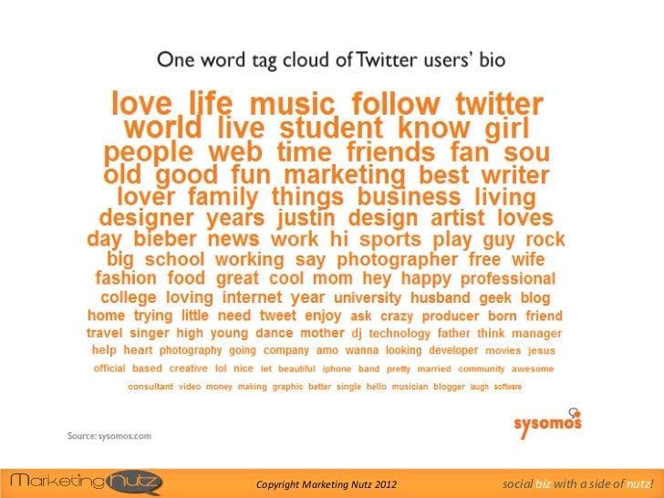 Copyright Marketing Nutz 2012   social biz with a side of nutz!