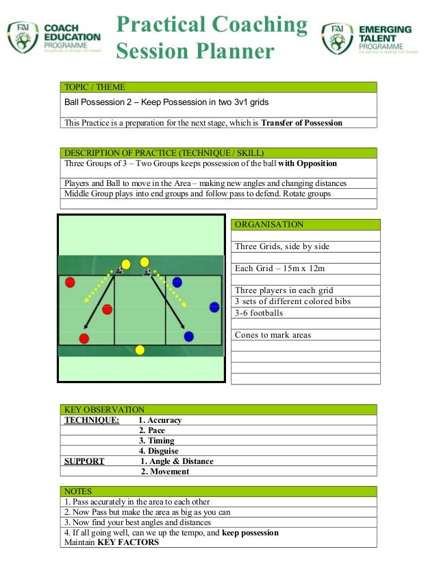 TOPIC / THEME Ball Possession 2 – Keep Possession in two 3v1 grids This Practice is a preparation for the next stage, whic...
