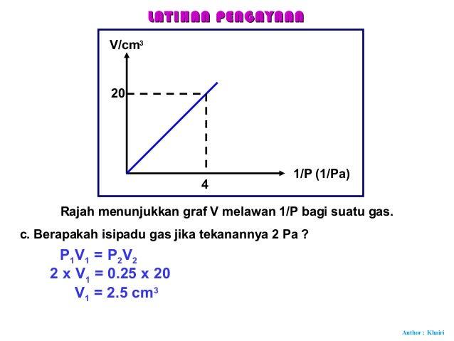 35.hukum gas,hukum boyle