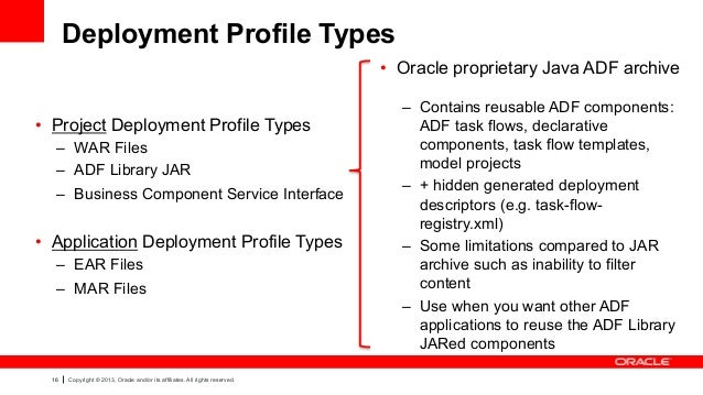 Oracle ADF Architecture TV - Deployment - Build Options