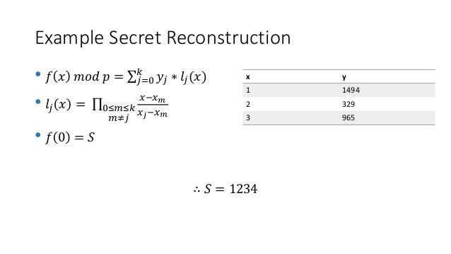 Shamir secret sharing scheme pdf converter