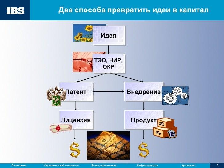 как превратить идею в капитал Slide 3
