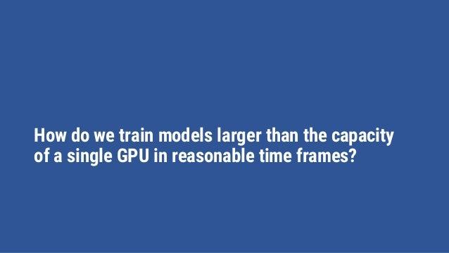 Efficient Large-Scale Language Model Training on GPU Clusters Slide 3