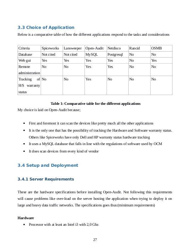 Internship_Report
