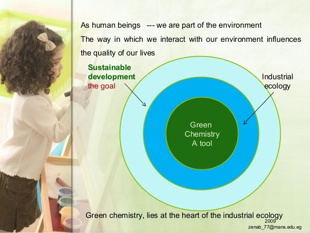 As human beings --- we are part of the environment The way in which we interact with our environment influences the qualit...