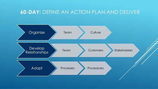 60 day define an action plan