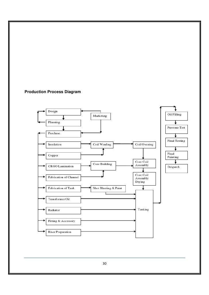 35342743 cromptongreaveslimited 30 728?cb=1337898012 crompton series 3000 wiring diagram crompton wiring diagrams  at gsmx.co