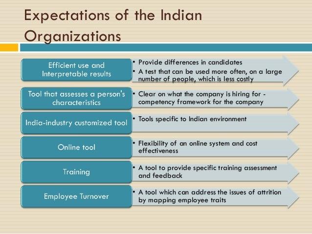 Evaluation Of Psychometric Tools