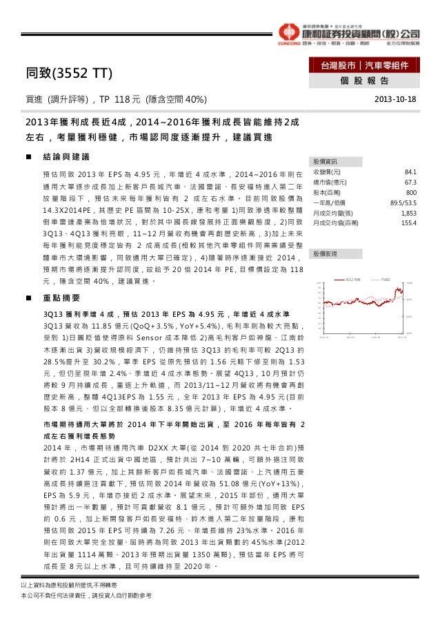 台灣股市︱汽車零組件  同致(3552 TT)  個 股 報 告  買進 (調升評等) , TP 118 元 (隱含空間 40%)  2013-10-18  2013年 獲 利 成 長 近 4成,2014~2016年 獲 利 成 長 皆 能 維...