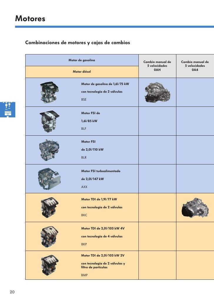 356 passat variant 2006 pdf rh es slideshare net Volkswagen Passat Variant Vs. SUV UK Volkswagen Passat Variant