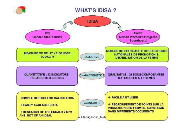 dr_idisa-mada_22apr07_french_ppt mode de compatibilit Slide 3